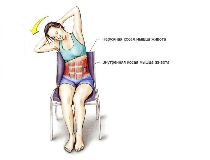 Растяжка боковых мышц пресса сидя
