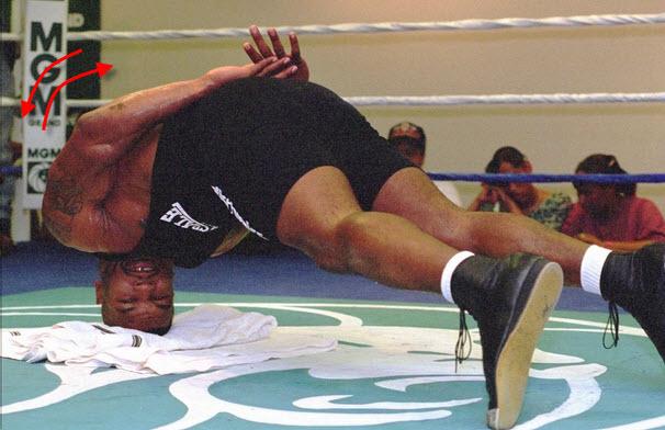Безопасные тренировки для мышц шеи