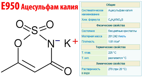 Ацесульфам калия